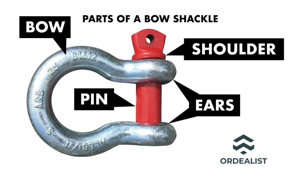 Bow shackle parts