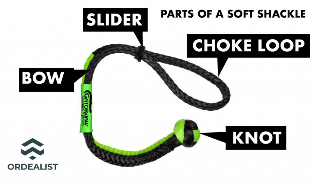 Soft Recovery Shackle Parts
