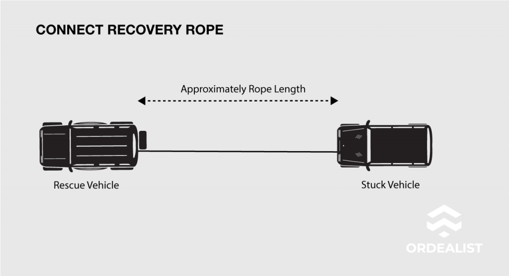 Attached kinetic recovery rope
